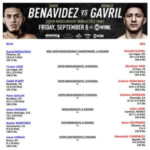 david benavidez vs ronald gavril weigh in